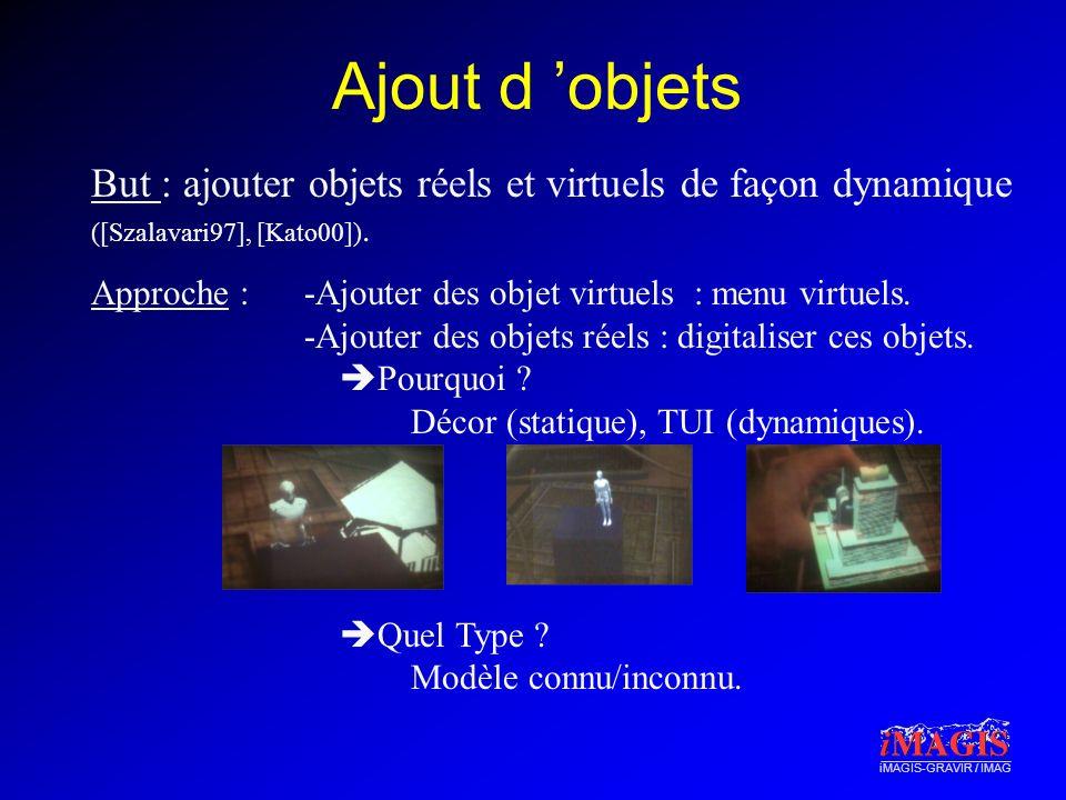 Ajout d 'objets But : ajouter objets réels et virtuels de façon dynamique ([Szalavari97], [Kato00]).